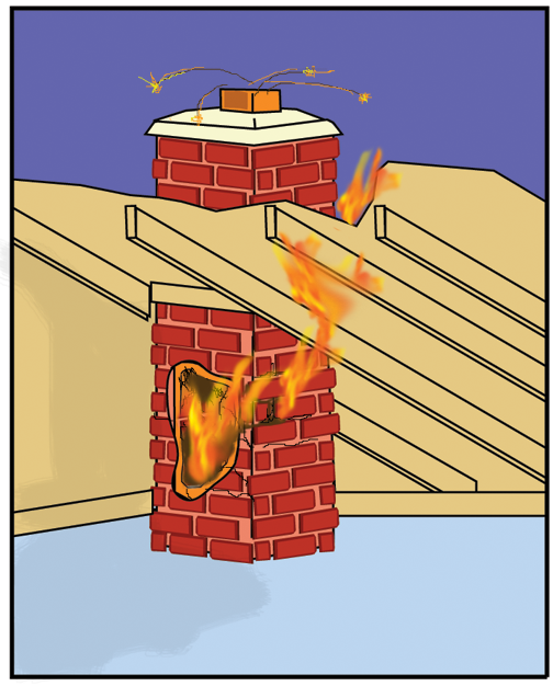 How To Avoid A Chimney Fire Aia Loss Assessors